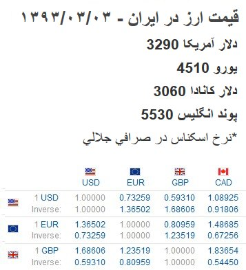 Forex trading fee comparison